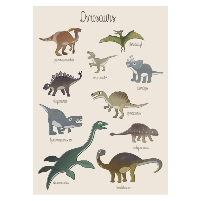 Poster, dino